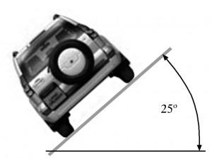 alquiler 4x4 - 4